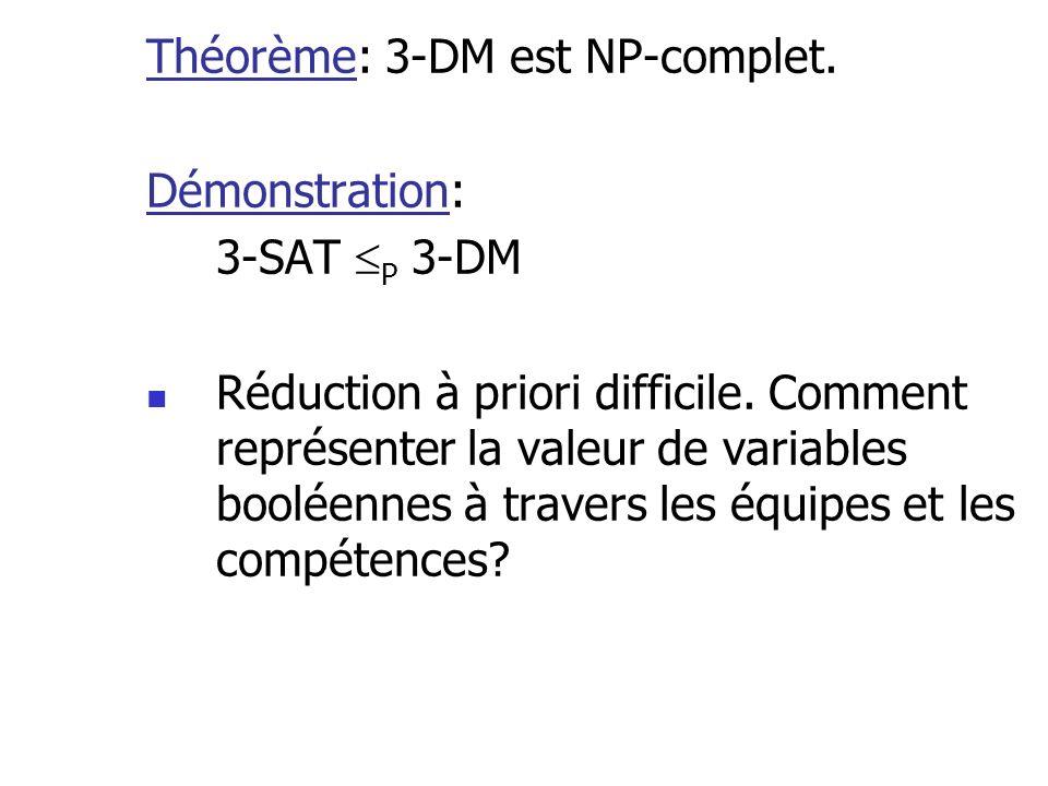 Théorème: 3-DM est NP-complet.