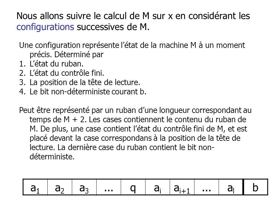 Nous allons suivre le calcul de M sur x en considérant les configurations successives de M.
