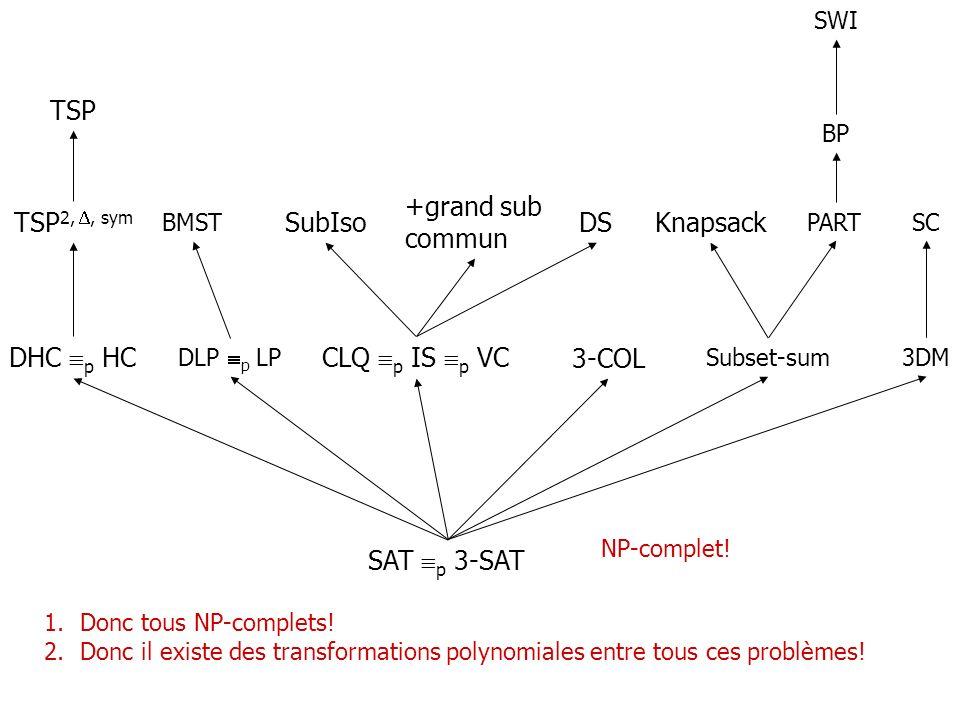 TSP +grand sub commun TSP2, , sym SubIso DS Knapsack DHC p HC