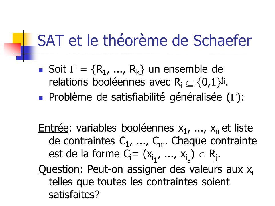 SAT et le théorème de Schaefer