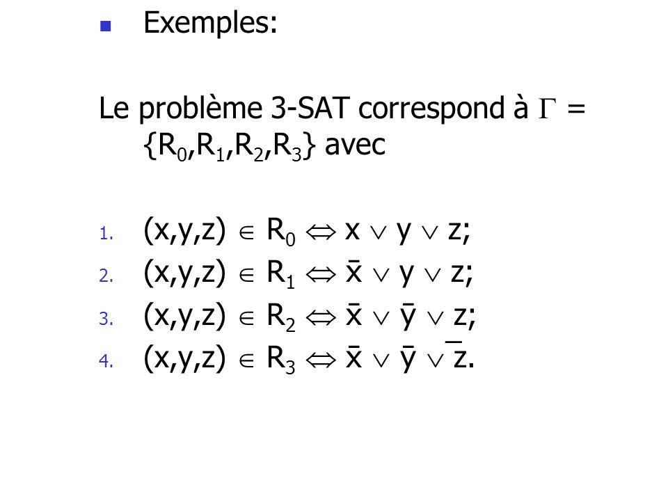 Exemples: Le problème 3-SAT correspond à  = {R0,R1,R2,R3} avec. (x,y,z)  R0  x  y  z; (x,y,z)  R1    y  z;