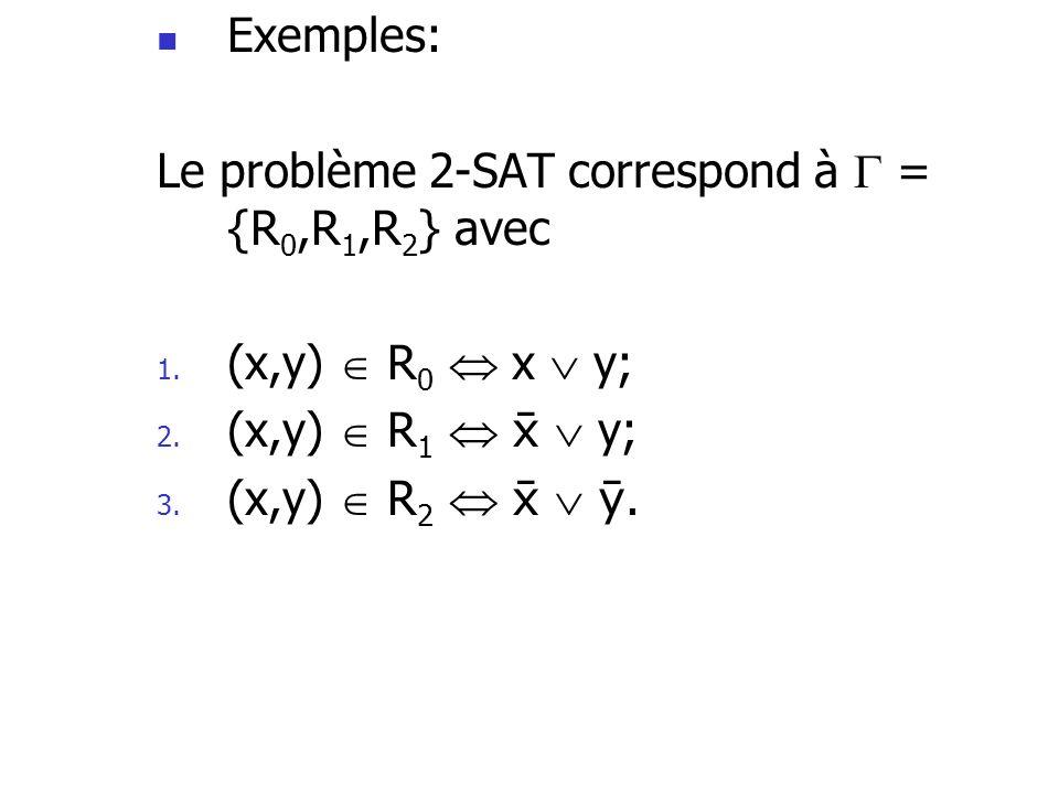 Exemples: Le problème 2-SAT correspond à  = {R0,R1,R2} avec. (x,y)  R0  x  y; (x,y)  R1    y;