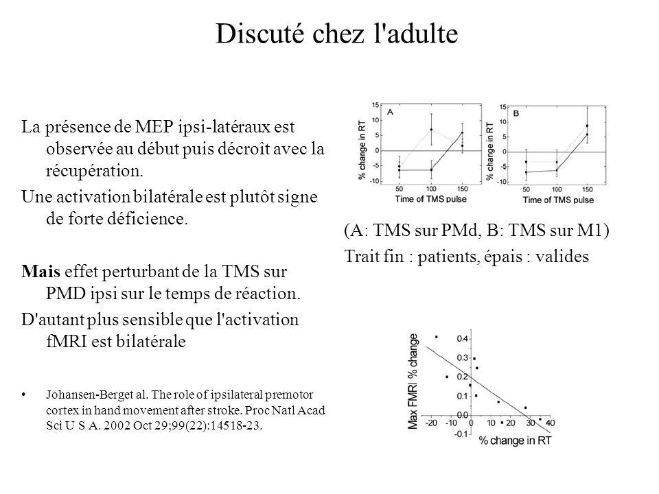 Discuté chez l adulte La présence de MEP ipsi-latéraux est observée au début puis décroît avec la récupération.