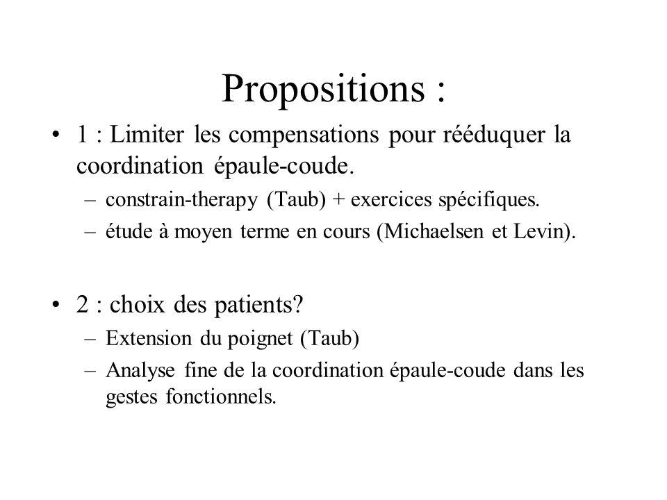 Propositions : 1 : Limiter les compensations pour rééduquer la coordination épaule-coude. constrain-therapy (Taub) + exercices spécifiques.