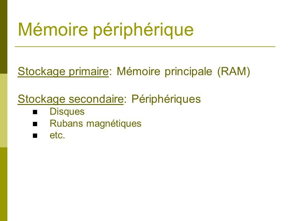 Mémoire périphérique Stockage primaire: Mémoire principale (RAM)