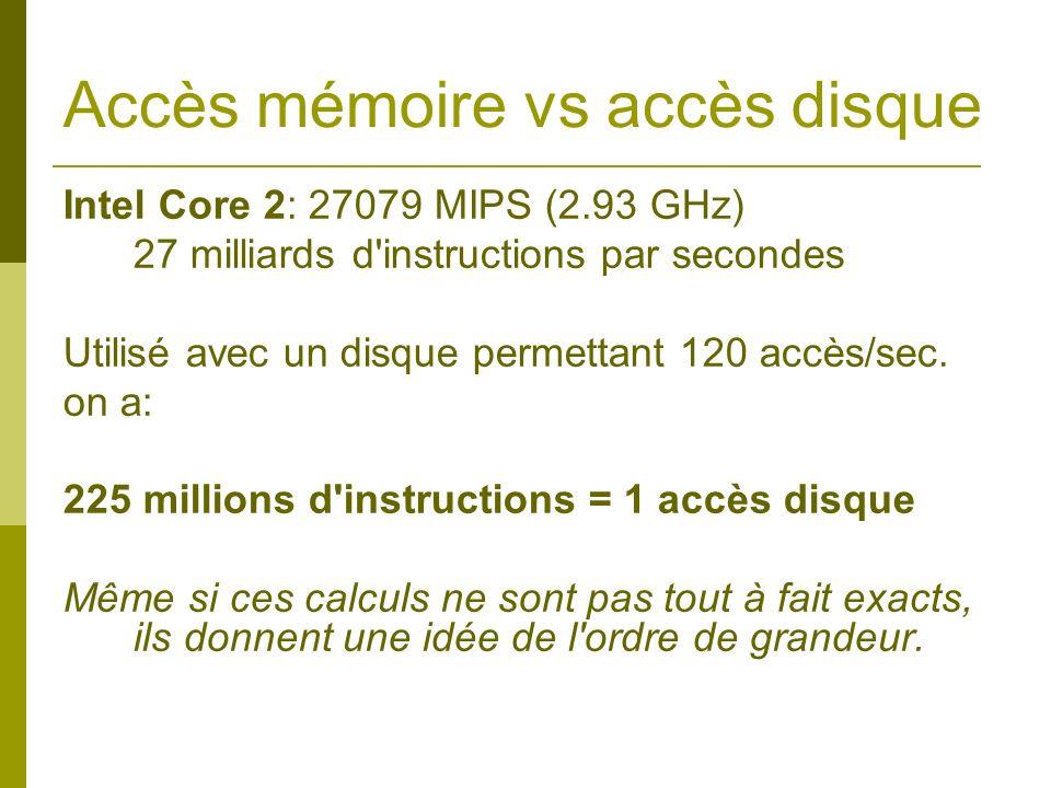 Accès mémoire vs accès disque