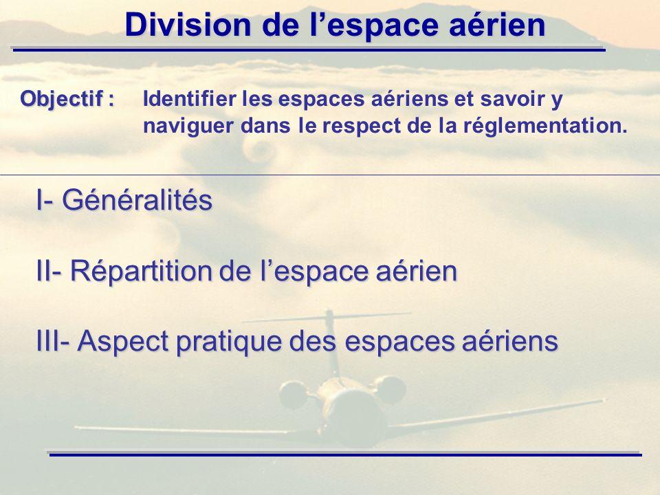II- Répartition de l'espace aérien