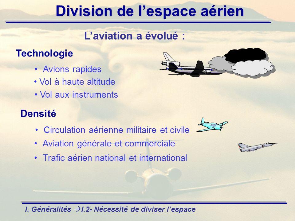 L'aviation a évolué : Technologie Densité Avions rapides