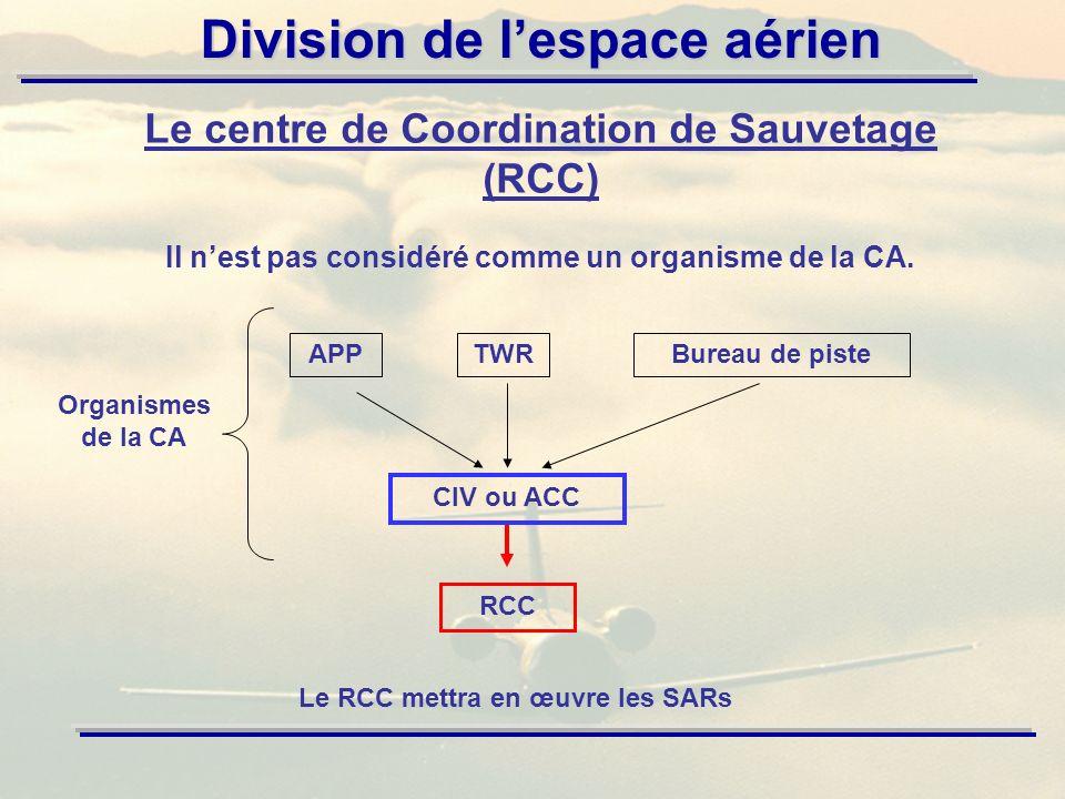 Le centre de Coordination de Sauvetage (RCC)