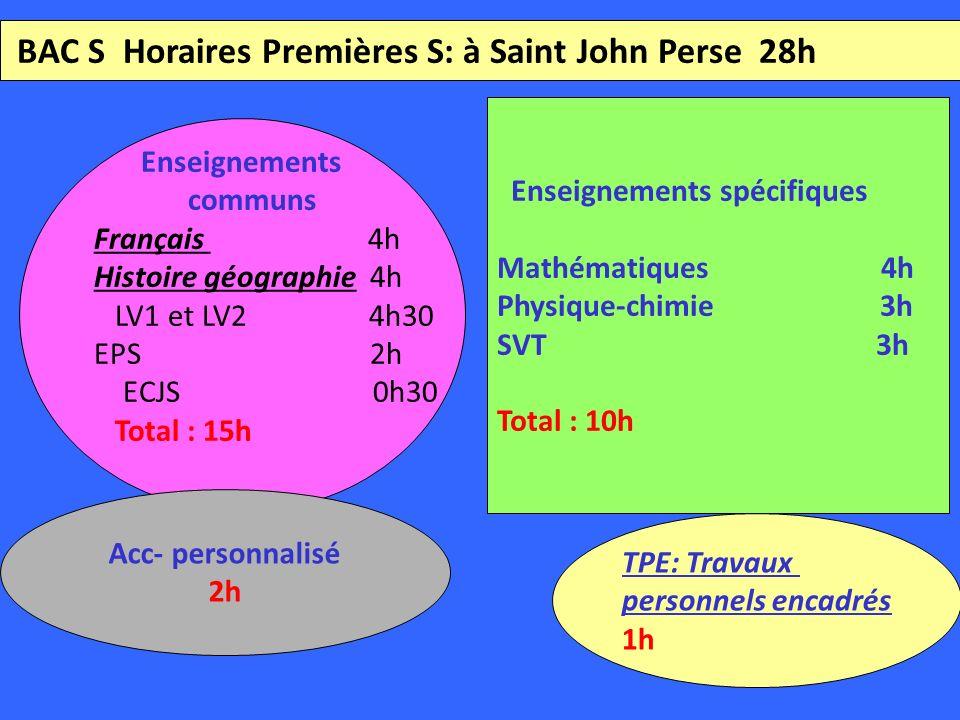 BAC S Horaires Premières S: à Saint John Perse 28h