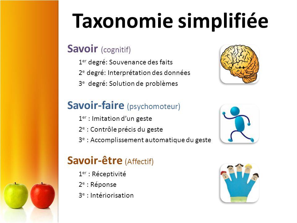 Taxonomie simplifiée Savoir (cognitif) Savoir-faire (psychomoteur)