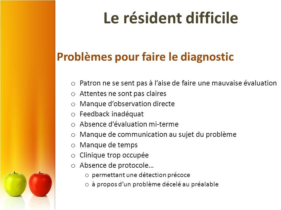 Le résident difficile Problèmes pour faire le diagnostic