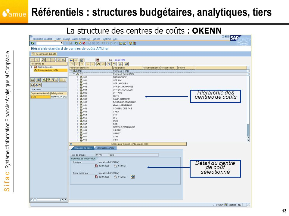 Référentiels : structures budgétaires, analytiques, tiers