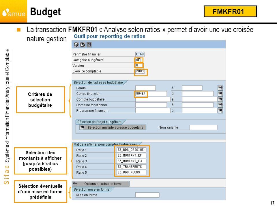Budget FMKFR01. La transaction FMKFR01 « Analyse selon ratios » permet d'avoir une vue croisée nature gestion.