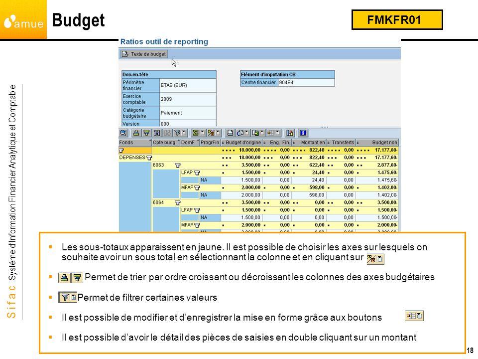 Budget FMKFR01.