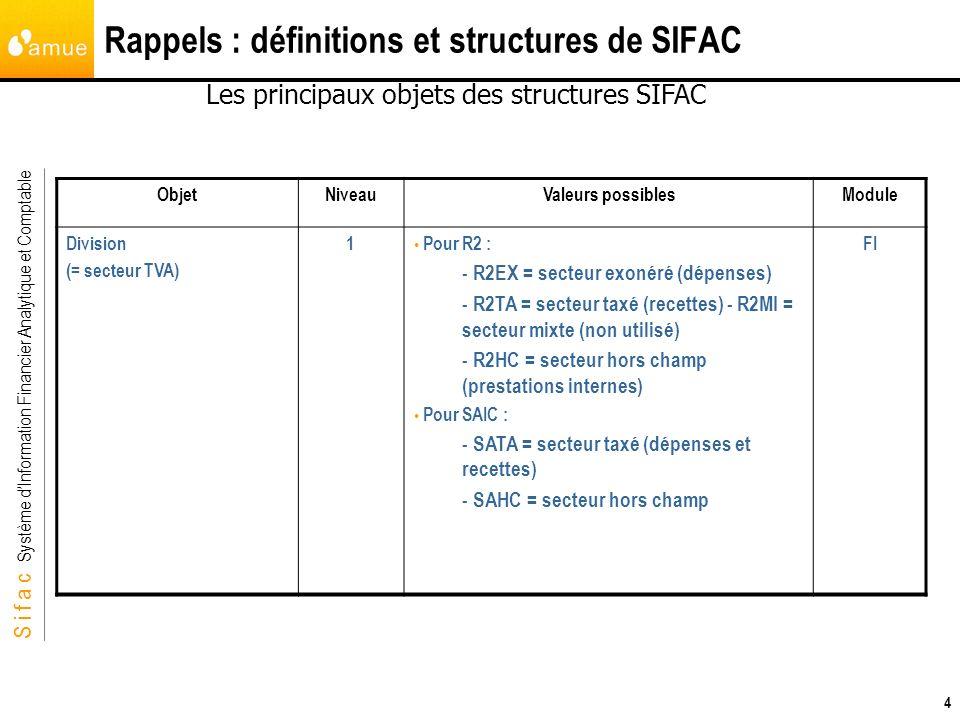 Rappels : définitions et structures de SIFAC