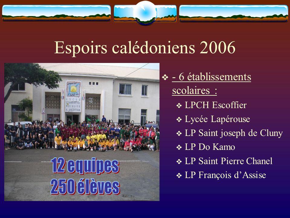 Espoirs calédoniens 2006 12 equipes 250 élèves