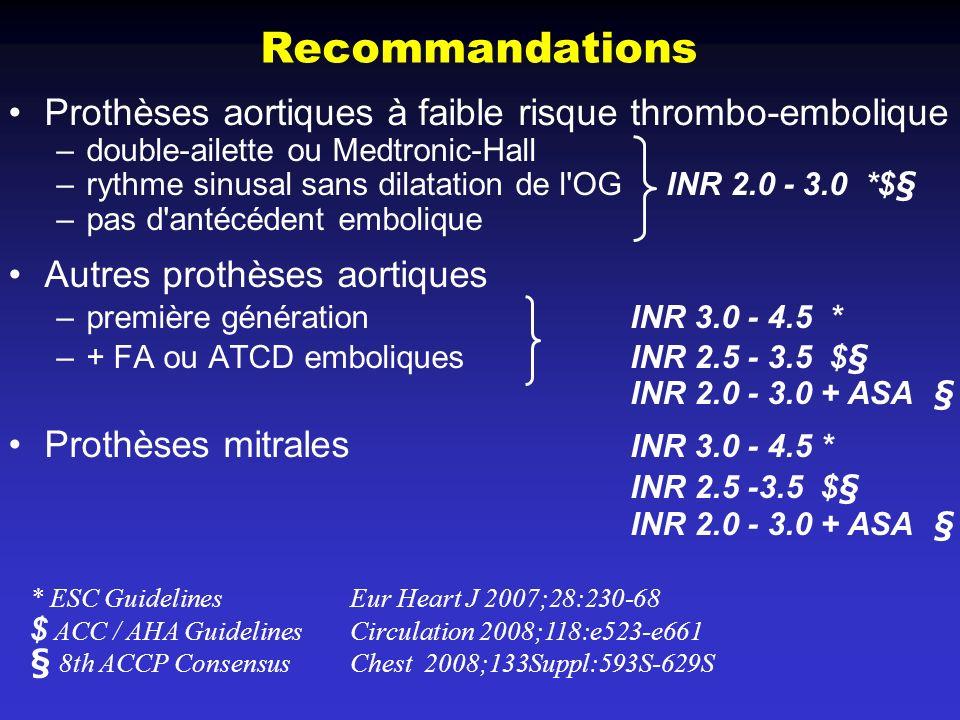Recommandations Prothèses aortiques à faible risque thrombo-embolique