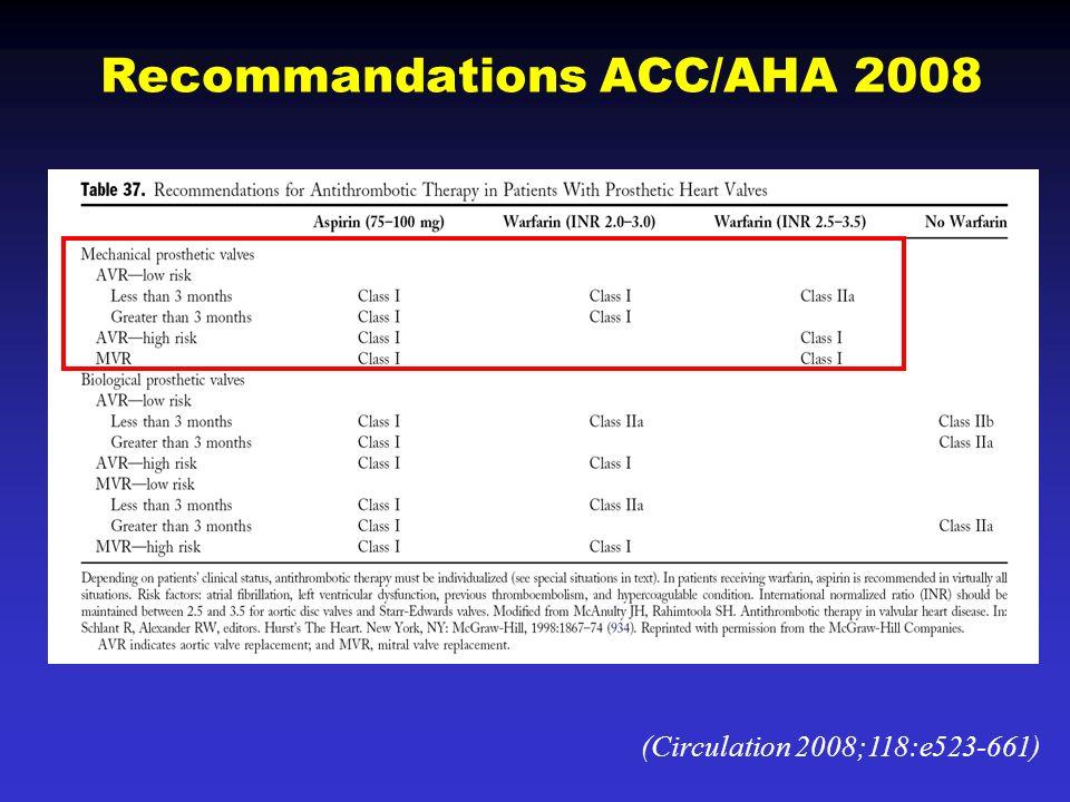 Recommandations ACC/AHA 2008