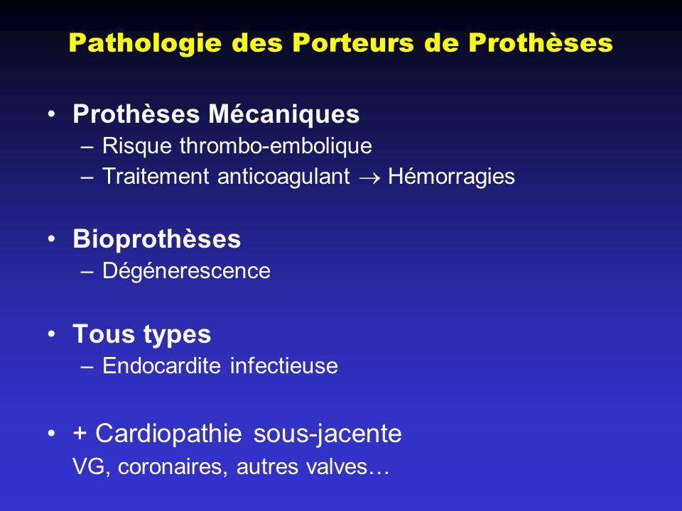 Pathologie des Porteurs de Prothèses