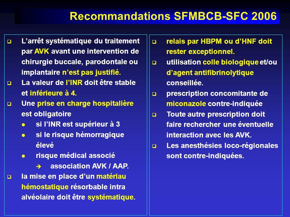 Recommandations SFMBCB-SFC 2006