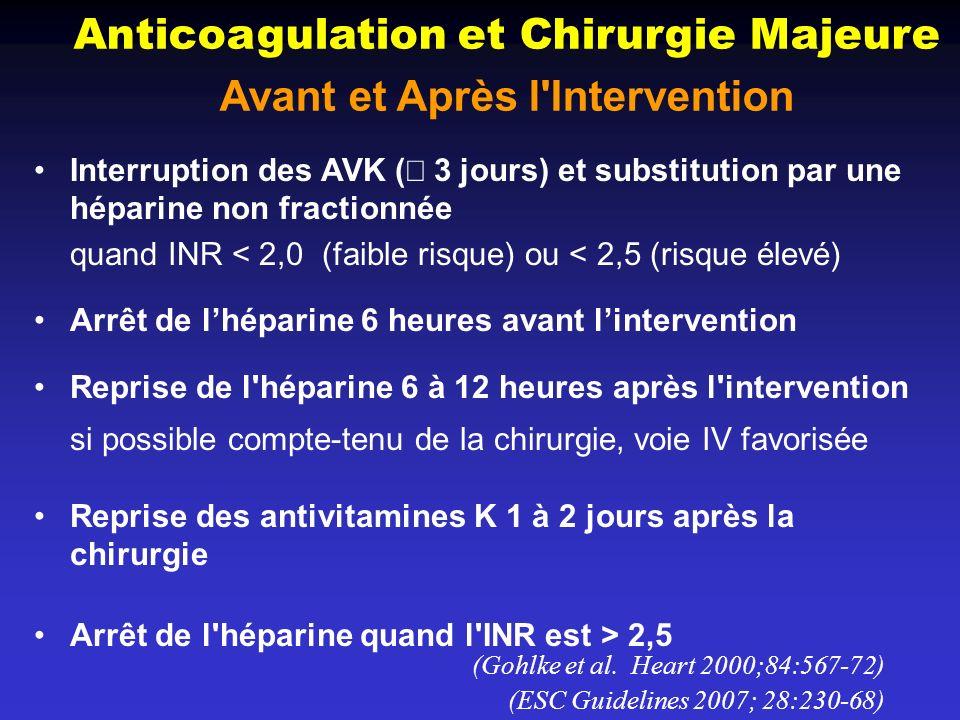 Anticoagulation et Chirurgie Majeure Avant et Après l Intervention