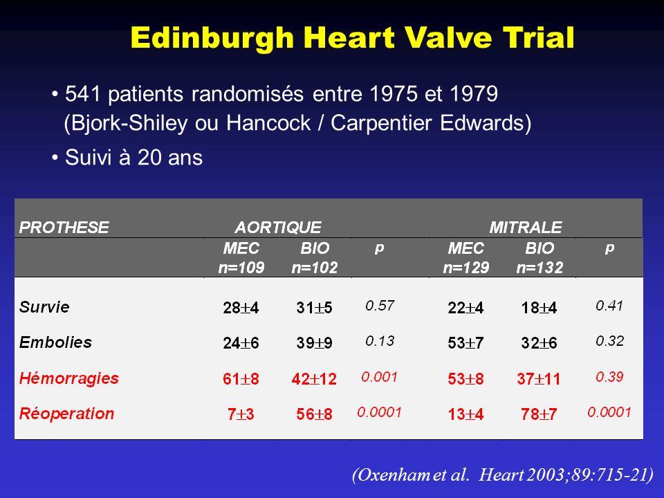 Edinburgh Heart Valve Trial