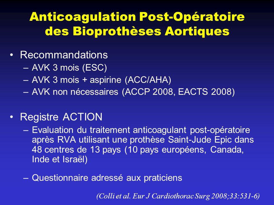 Anticoagulation Post-Opératoire des Bioprothèses Aortiques