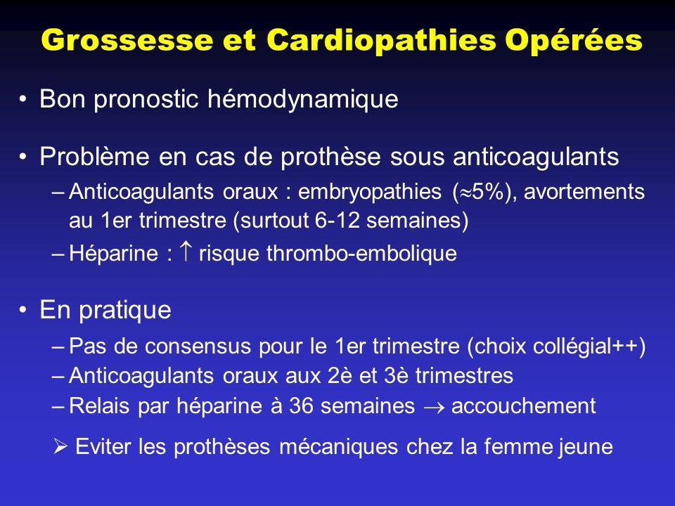 Grossesse et Cardiopathies Opérées