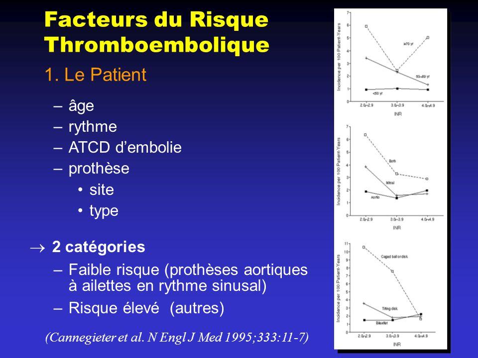 Facteurs du Risque Thromboembolique