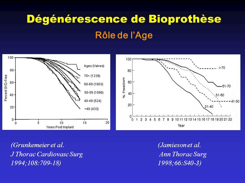 Dégénérescence de Bioprothèse