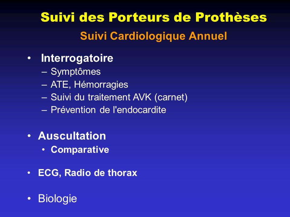 Suivi Cardiologique Annuel
