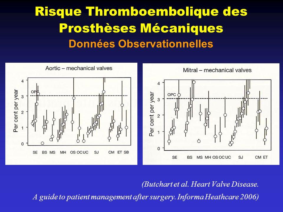 Risque Thromboembolique des Prosthèses Mécaniques Données Observationnelles