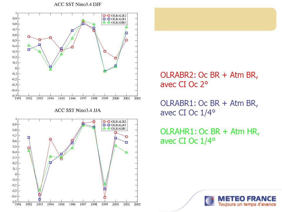 OLRABR2: Oc BR + Atm BR, avec CI Oc 2°