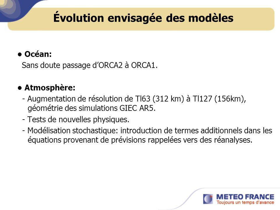 Évolution envisagée des modèles