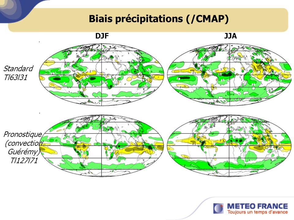 Biais précipitations (/CMAP)
