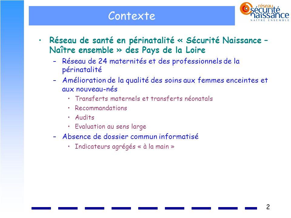 Contexte Réseau de santé en périnatalité « Sécurité Naissance – Naître ensemble » des Pays de la Loire.