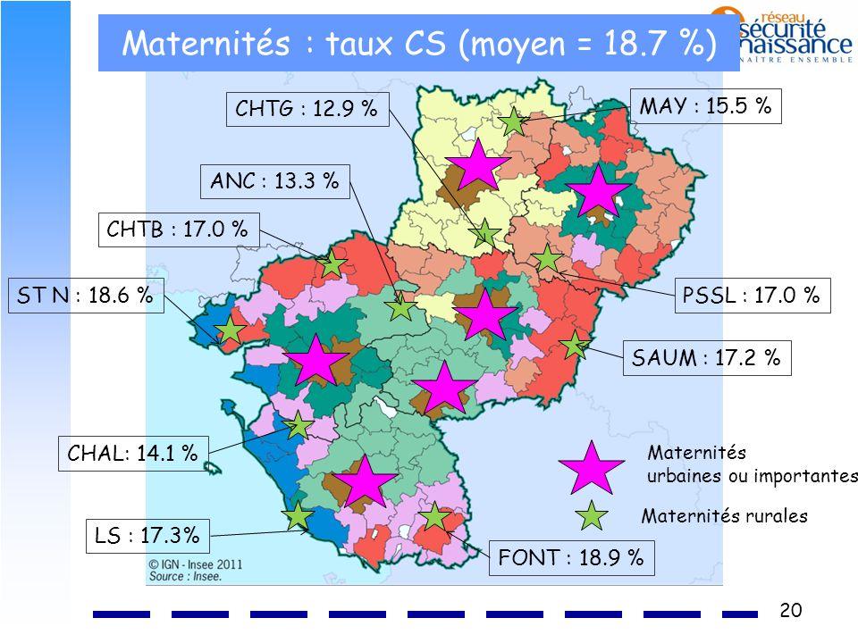 Maternités : taux CS (moyen = 18.7 %)
