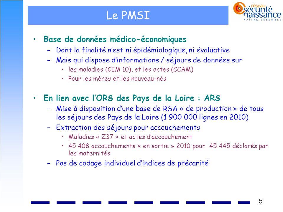 Le PMSI Base de données médico-économiques
