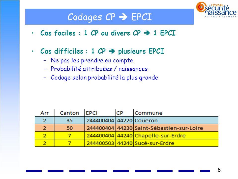 Codages CP  EPCI Cas faciles : 1 CP ou divers CP  1 EPCI
