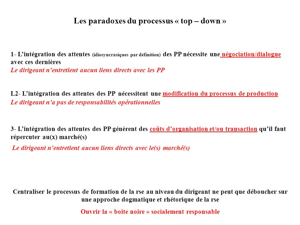 Les paradoxes du processus « top – down »