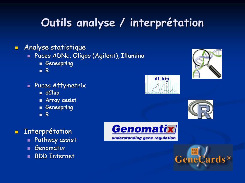 Outils analyse / interprétation