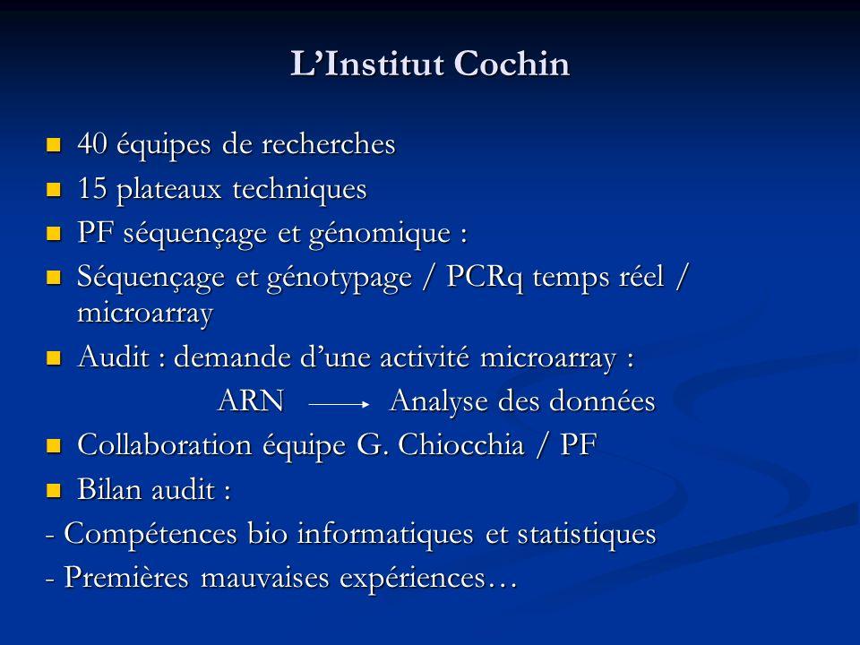 L'Institut Cochin 40 équipes de recherches 15 plateaux techniques