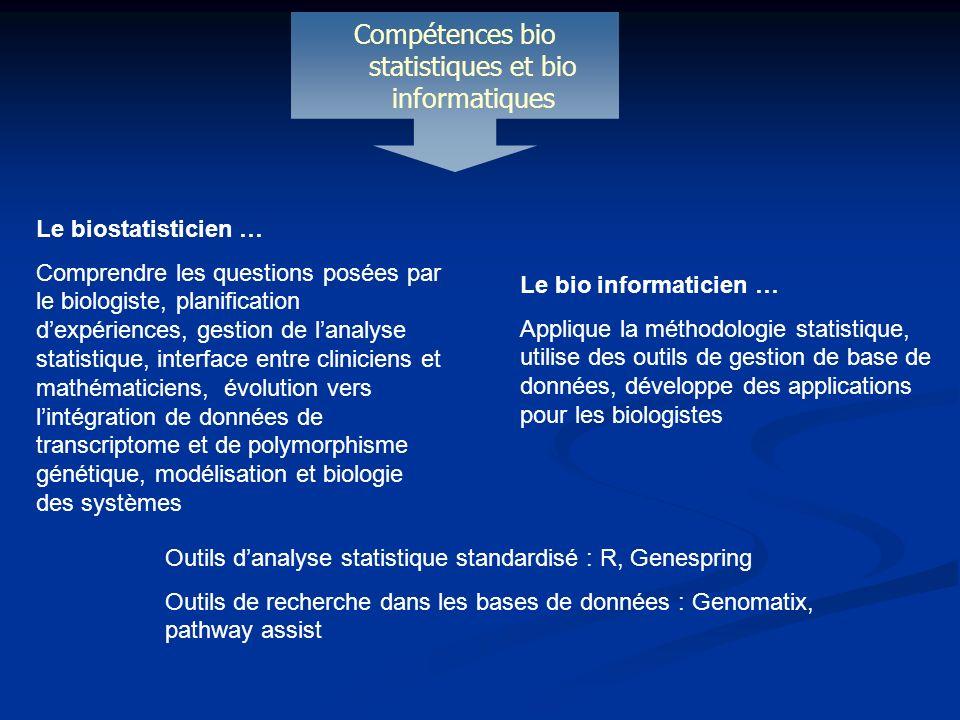 Compétences bio statistiques et bio informatiques