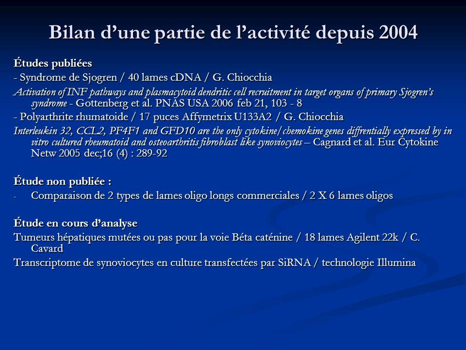 Bilan d'une partie de l'activité depuis 2004