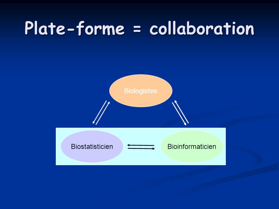 Plate-forme = collaboration