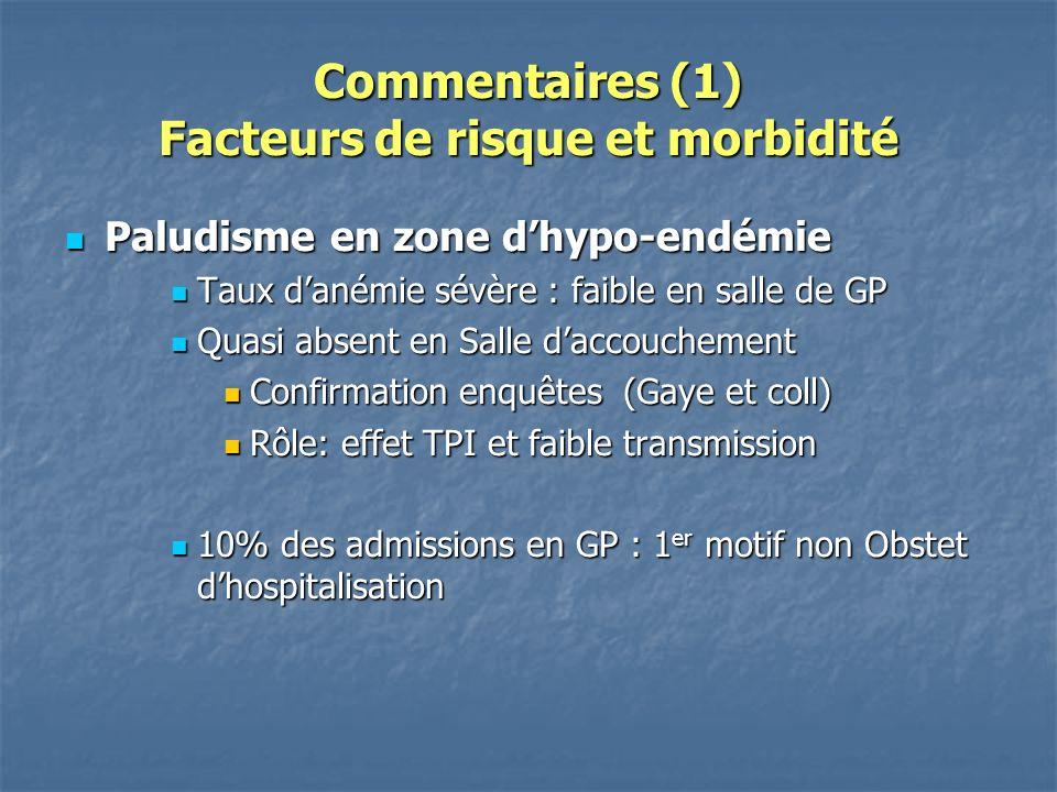 Commentaires (1) Facteurs de risque et morbidité