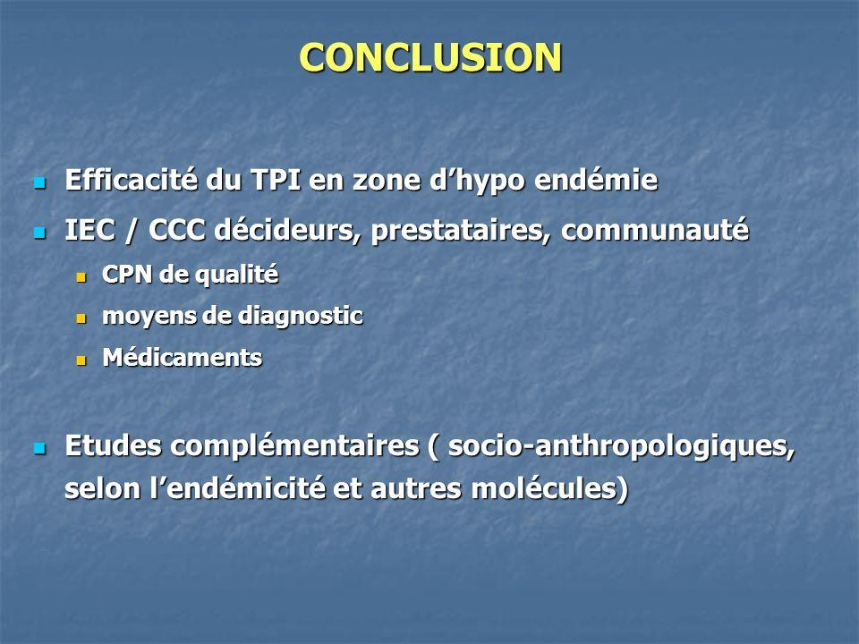 CONCLUSION Efficacité du TPI en zone d'hypo endémie