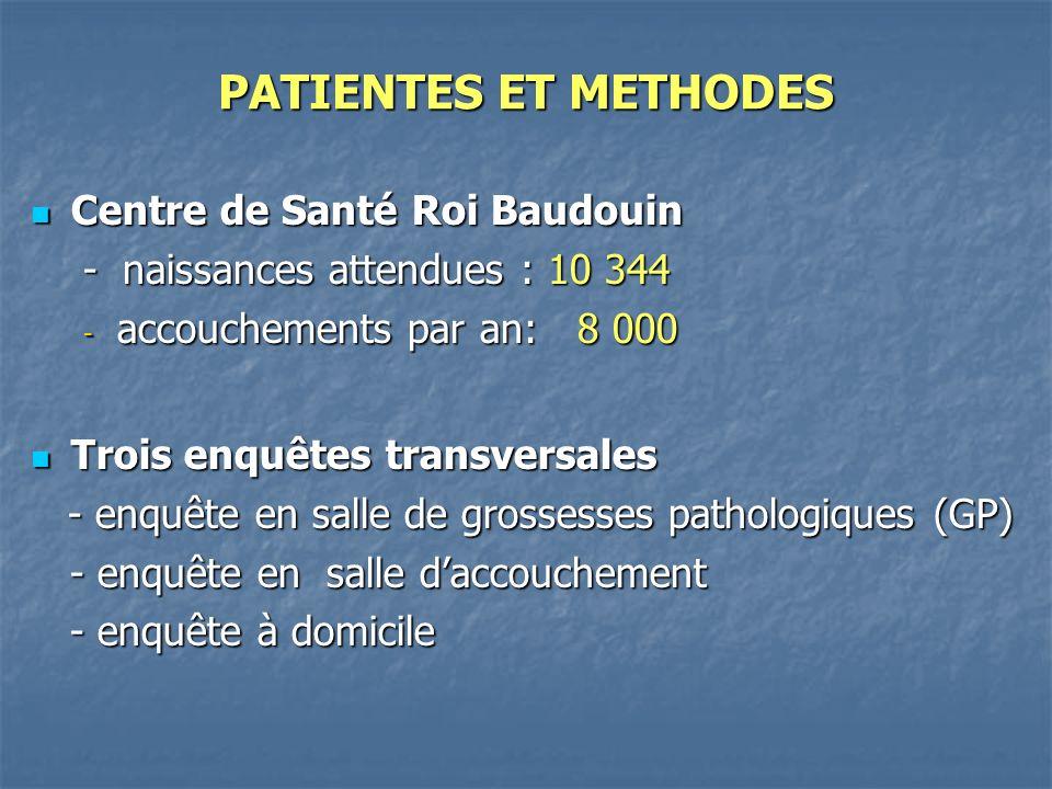 PATIENTES ET METHODES Centre de Santé Roi Baudouin