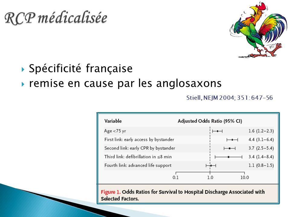 RCP médicalisée Spécificité française